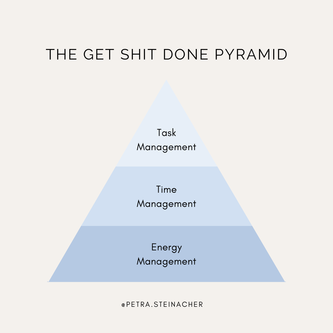 The Get Shit Done Pyramid - Petra Steinacher